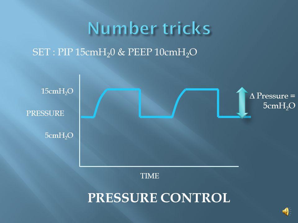 TIME PRESSURE 5cmH 2 O 15cmH 2 O PRESSURE CONTROL SET : PIP 15cmH 2 0 & PEEP 5cmH 2 O  Pressure = 10cmH 2 O