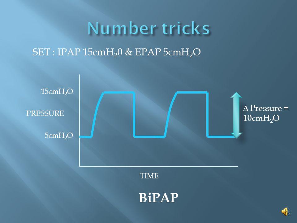 TIME PRESSURE 5cmH 2 O 15cmH 2 O PRESSURE CONTROL SET : PIP 15cmH 2 0 & PEEP 10cmH 2 O  Pressure = 5cmH 2 O