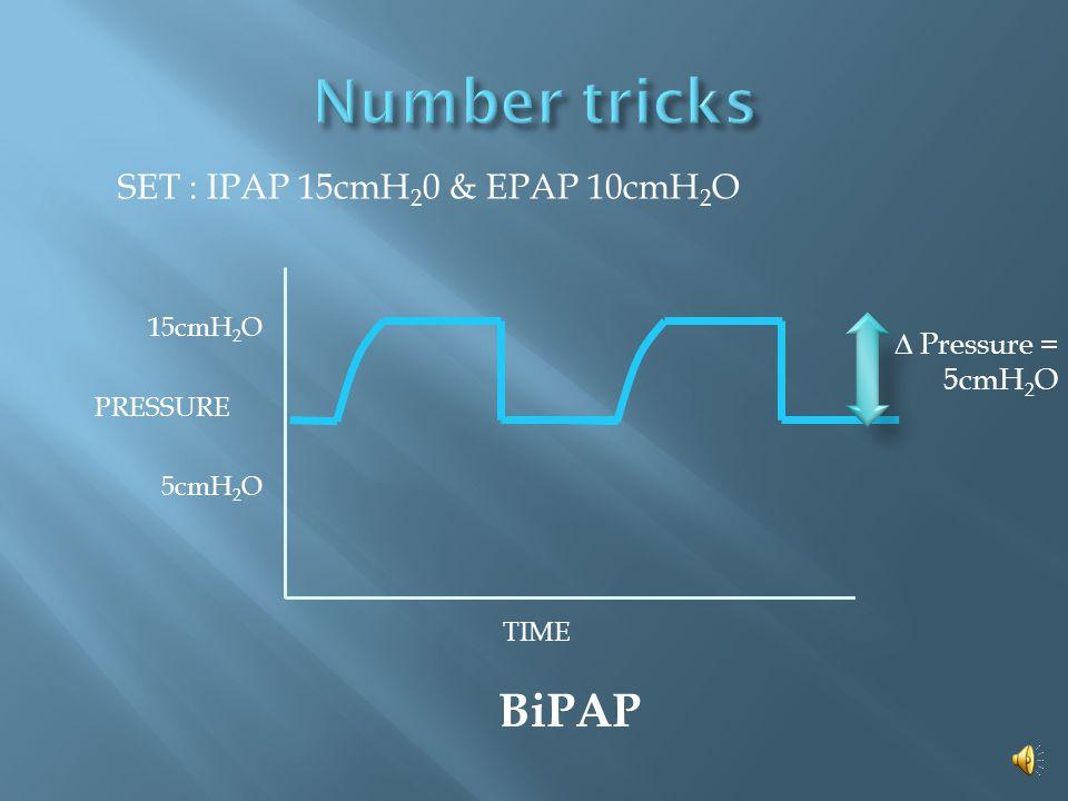TIME PRESSURE 5cmH 2 O 15cmH 2 O BiPAP SET : IPAP 15cmH 2 0 & EPAP 5cmH 2 O  Pressure = 10cmH 2 O