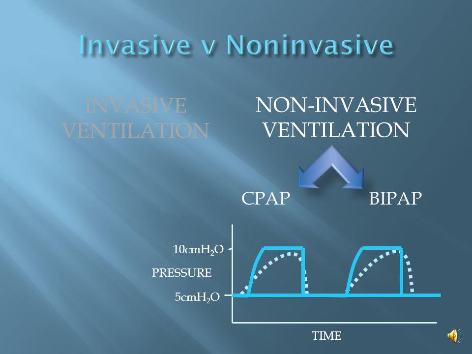 INVASIVE VENTILATION NON-INVASIVE VENTILATION