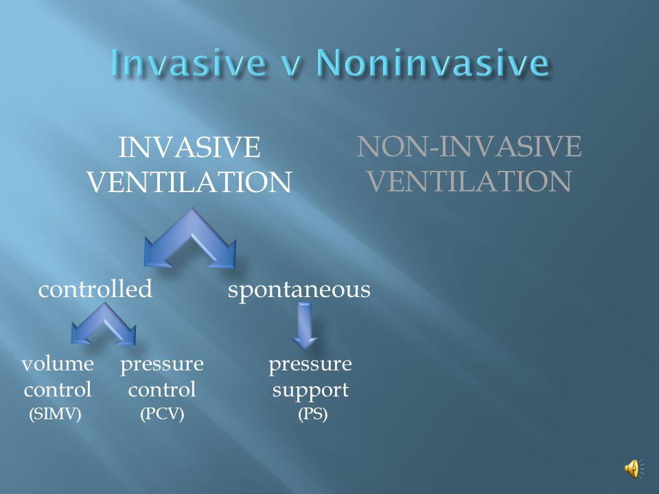 INVASIVE VENTILATION NON-INVASIVE VENTILATION CPAPBIPAP TIME PRESSURE 5cmH 2 O 10cmH 2 O