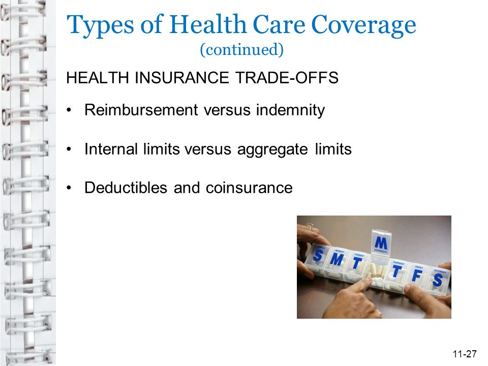 Types of Health Care Coverage (continued) HEALTH INSURANCE TRADE-OFFS Reimbursement versus indemnity Internal limits versus aggregate limits Deductibles and coinsurance 11-27