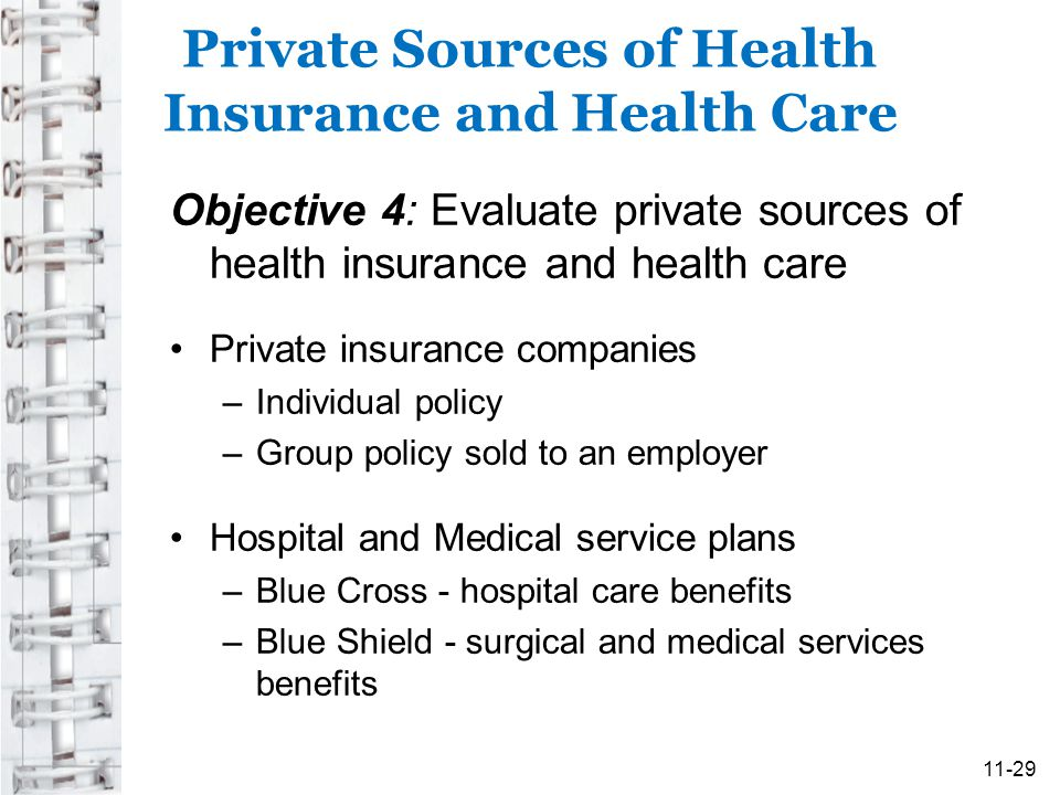 Private Sources of Health Insurance and Health Care Objective 4: Evaluate private sources of health insurance and health care Private insurance companies –Individual policy –Group policy sold to an employer Hospital and Medical service plans –Blue Cross - hospital care benefits –Blue Shield - surgical and medical services benefits 11-29