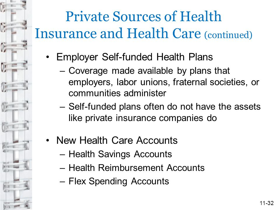 Private Sources of Health Insurance and Health Care (continued) Employer Self-funded Health Plans –Coverage made available by plans that employers, labor unions, fraternal societies, or communities administer –Self-funded plans often do not have the assets like private insurance companies do New Health Care Accounts –Health Savings Accounts –Health Reimbursement Accounts –Flex Spending Accounts 11-32