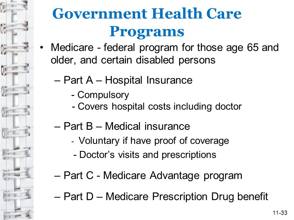 Government Health Care Programs Medicare - federal program for those age 65 and older, and certain disabled persons –Part A – Hospital Insurance - Compulsory - Covers hospital costs including doctor –Part B – Medical insurance - Voluntary if have proof of coverage - Doctor's visits and prescriptions –Part C - Medicare Advantage program –Part D – Medicare Prescription Drug benefit 11-33