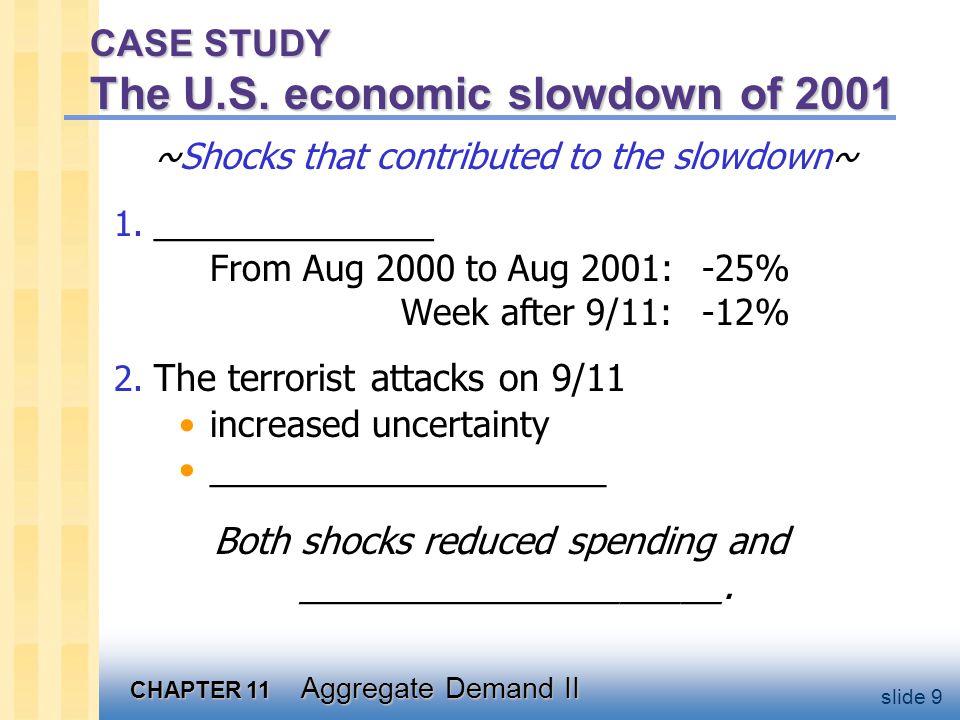 CHAPTER 11 Aggregate Demand II slide 9 CASE STUDY The U.S.