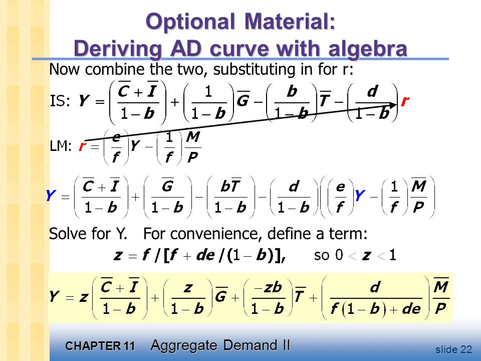 CHAPTER 11 Aggregate Demand II slide 22 Optional Material: Deriving AD curve with algebra Now combine the two, substituting in for r: Solve for Y. For