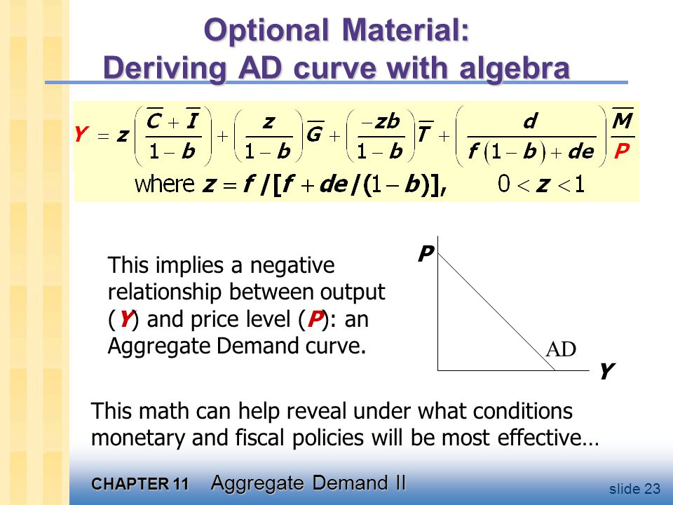 CHAPTER 11 Aggregate Demand II slide 23 Optional Material: Deriving AD curve with algebra This implies a negative relationship between output (Y) and