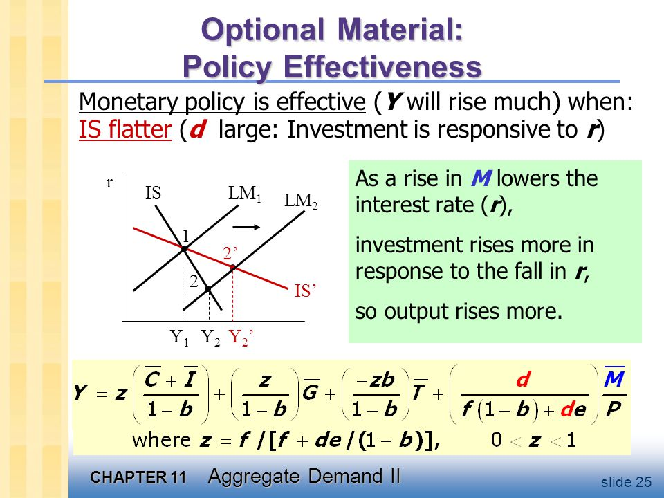 CHAPTER 11 Aggregate Demand II slide 25 Optional Material: Policy Effectiveness Monetary policy is effective (Y will rise much) when: IS flatter (d la