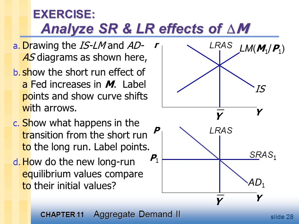 CHAPTER 11 Aggregate Demand II slide 28 EXERCISE: Analyze SR & LR effects of  M a. Drawing the IS-LM and AD- AS diagrams as shown here, b. show the s