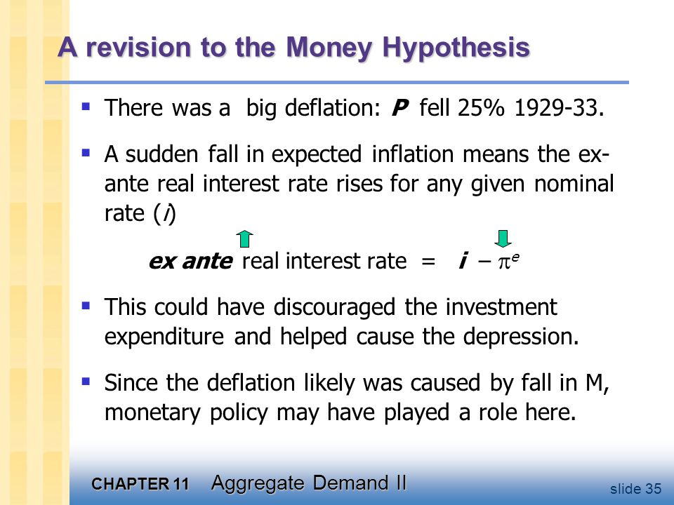 CHAPTER 11 Aggregate Demand II slide 35 A revision to the Money Hypothesis  There was a big deflation: P fell 25% 1929-33.
