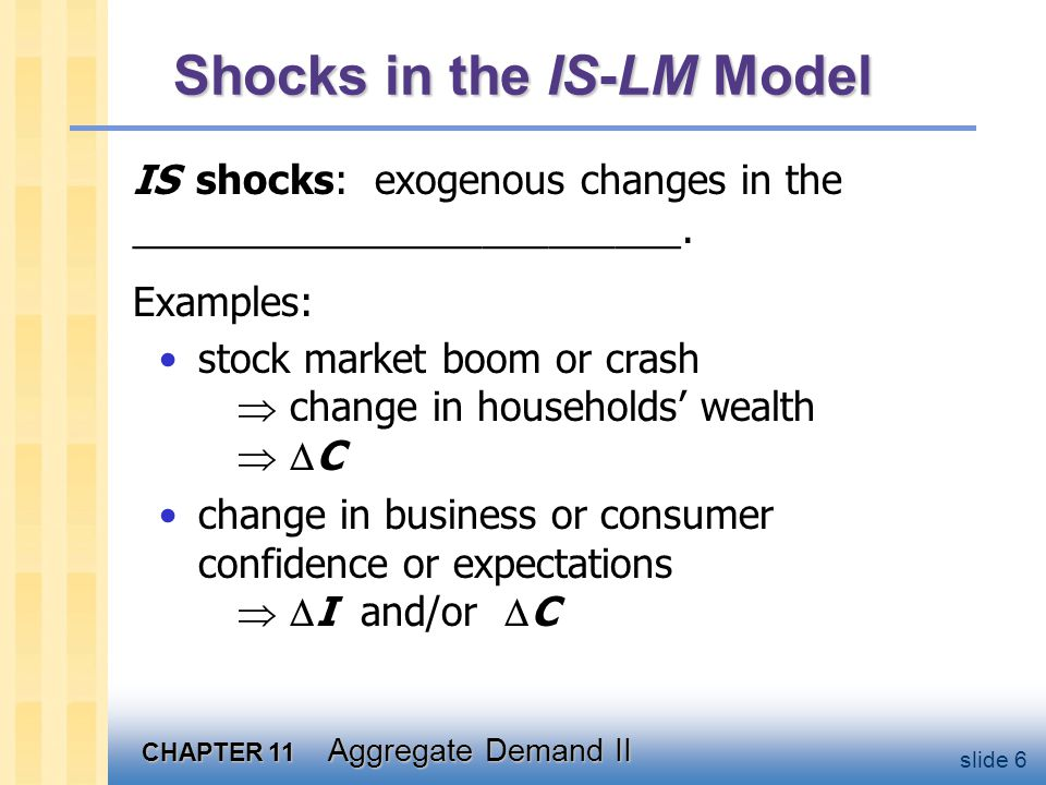 CHAPTER 11 Aggregate Demand II slide 6 Shocks in the IS-LM Model IS shocks: exogenous changes in the _________________________. Examples: stock market