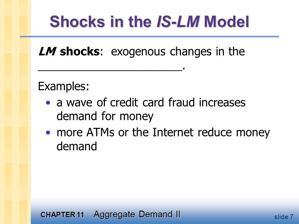 CHAPTER 11 Aggregate Demand II slide 7 Shocks in the IS-LM Model LM shocks: exogenous changes in the _______________________. Examples: a wave of cred
