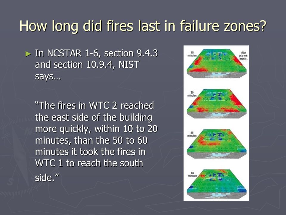How long did fires last in failure zones.