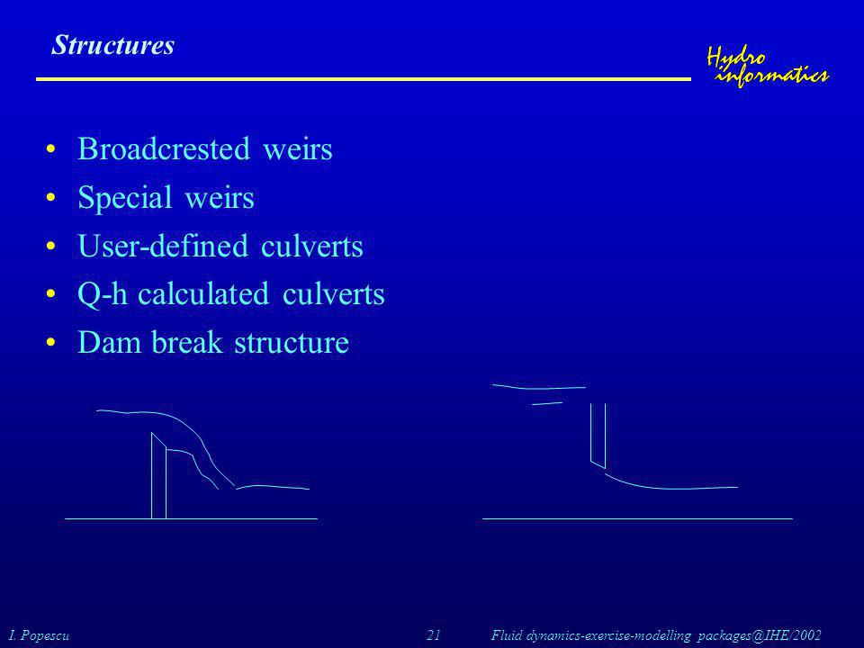 I. Popescu 21 Fluid dynamics-exercise-modelling packages@IHE/2002 Structures Broadcrested weirs Special weirs User-defined culverts Q-h calculated cul