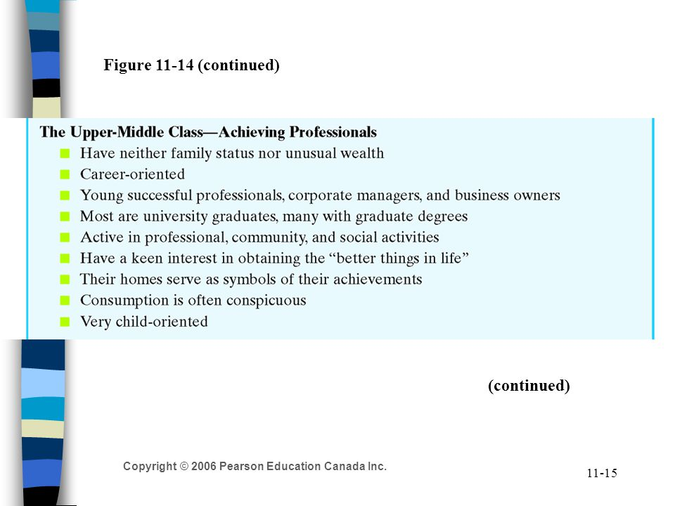 Copyright © 2006 Pearson Education Canada Inc. 11-15 Figure 11-14 (continued) (continued)