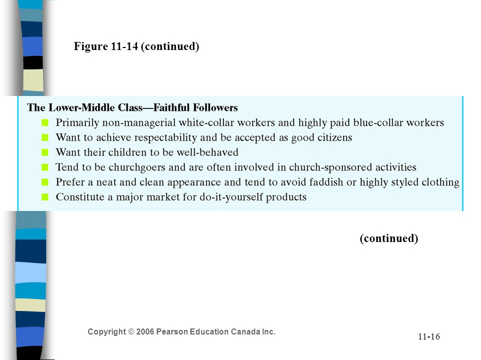 Copyright © 2006 Pearson Education Canada Inc. 11-16 Figure 11-14 (continued) (continued)