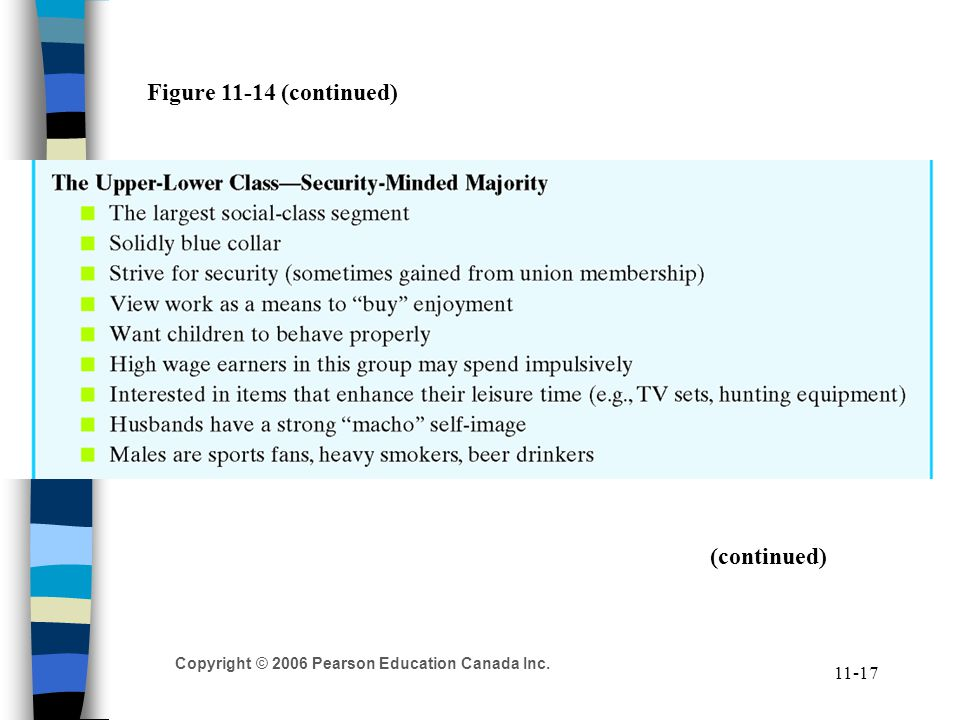Copyright © 2006 Pearson Education Canada Inc. 11-17 Figure 11-14 (continued) (continued)