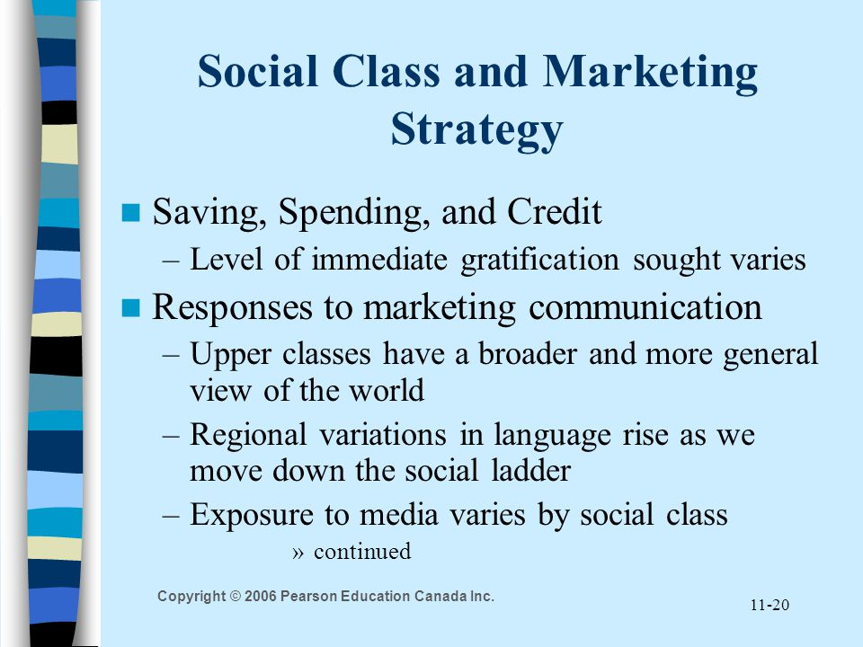 Copyright © 2006 Pearson Education Canada Inc. 11-20 Social Class and Marketing Strategy Saving, Spending, and Credit –Level of immediate gratificatio