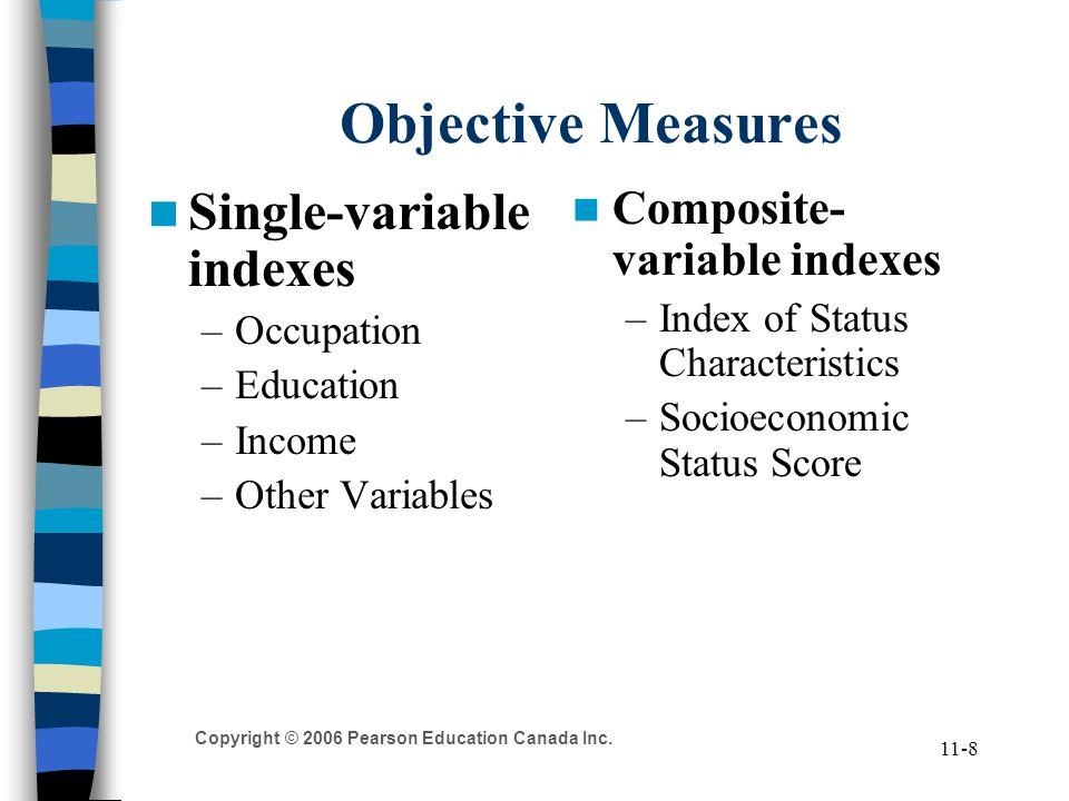 Copyright © 2006 Pearson Education Canada Inc. 11-9