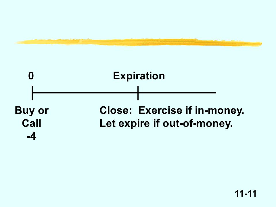 11-11 Expiration Buy or Call -4 0 Close: Exercise if in-money. Let expire if out-of-money.