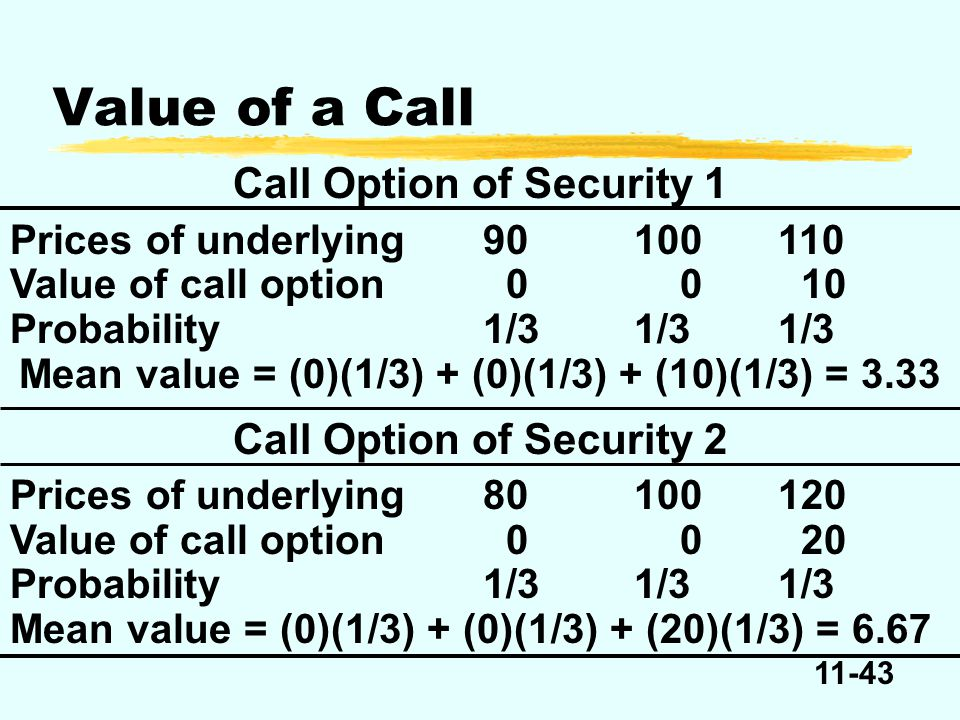 11-43 Call Option of Security 1 Prices of underlying90100110 Value of call option 0 0 10 Probability1/31/31/3 Mean value = (0)(1/3) + (0)(1/3) + (10)(