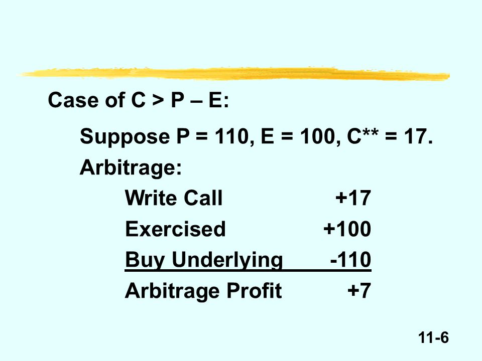 11-6 Case of C > P – E: Suppose P = 110, E = 100, C** = 17. Arbitrage: Write Call+17 Exercised+100 Buy Underlying-110 Arbitrage Profit+7