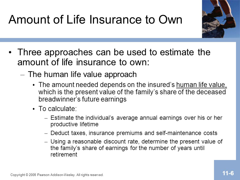 Copyright © 2008 Pearson Addison-Wesley. All rights reserved. 11-6 Amount of Life Insurance to Own Three approaches can be used to estimate the amount