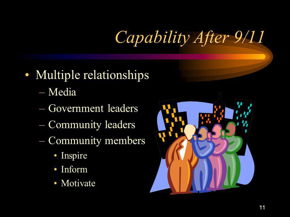 11 Capability After 9/11 Multiple relationships –Media –Government leaders –Community leaders –Community members Inspire Inform Motivate