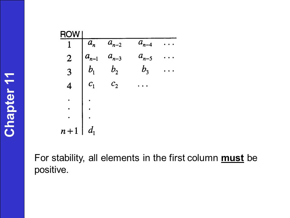 For stability, all elements in the first column must be positive. Chapter 11