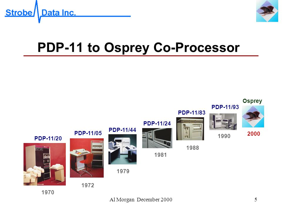 Al Morgan December 20005 PDP-11 to Osprey Co-Processor Osprey PDP-11/83 PDP-11/20 PDP-11/93 PDP-11/05 PDP-11/44 PDP-11/24 1970 2000 1972 1988 1979 1981 1990