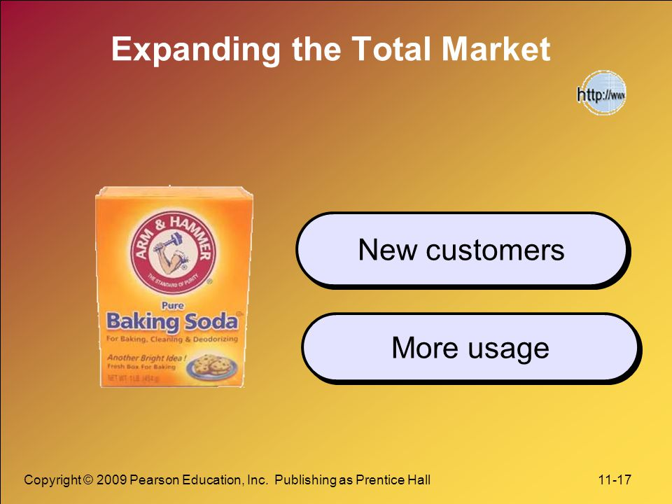 Copyright © 2009 Pearson Education, Inc. Publishing as Prentice Hall 11-17 Expanding the Total Market New customers More usage