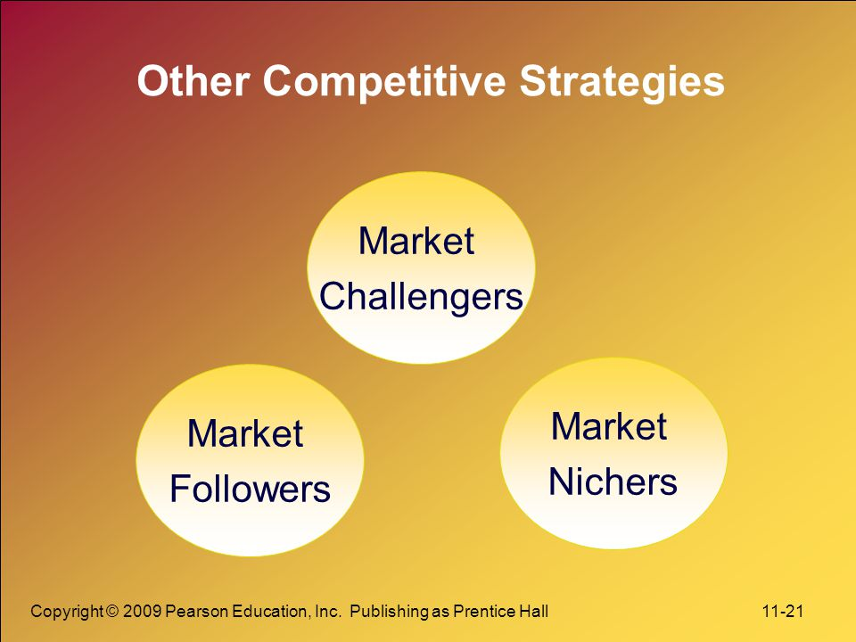 Copyright © 2009 Pearson Education, Inc. Publishing as Prentice Hall 11-21 Other Competitive Strategies Market Challengers Market Nichers Market Follo