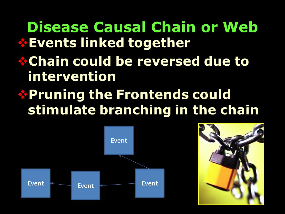 Disease Causal Chain or Web  Events linked together  Chain could be reversed due to intervention  Pruning the Frontends could stimulate branching in the chain Event
