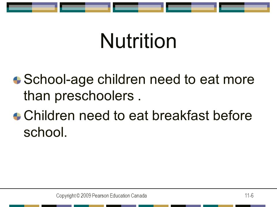 Copyright © 2009 Pearson Education Canada11-6 Nutrition School-age children need to eat more than preschoolers. Children need to eat breakfast before