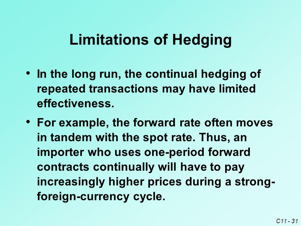 C11 - 31 Limitations of Hedging In the long run, the continual hedging of repeated transactions may have limited effectiveness. For example, the forwa