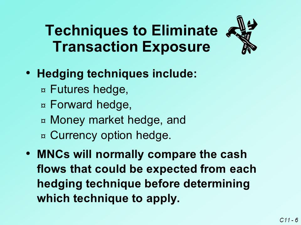 C11 - 6 Techniques to Eliminate Transaction Exposure Hedging techniques include: ¤ Futures hedge, ¤ Forward hedge, ¤ Money market hedge, and ¤ Currenc