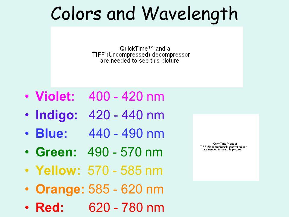 Colors and Wavelength Violet: 400 - 420 nm Indigo: 420 - 440 nm Blue: 440 - 490 nm Green: 490 - 570 nm Yellow: 570 - 585 nm Orange: 585 - 620 nm Red: 620 - 780 nm