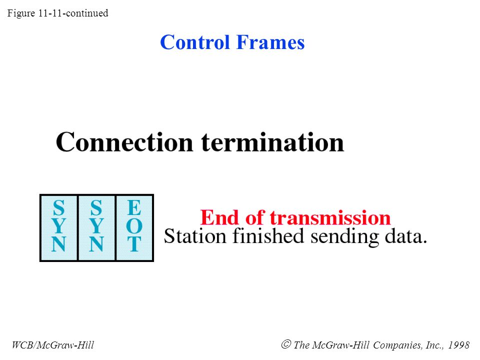 Figure 11-11-continued WCB/McGraw-Hill  The McGraw-Hill Companies, Inc., 1998 Control Frames