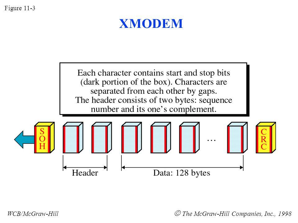 XMODEM Figure 11-3 WCB/McGraw-Hill  The McGraw-Hill Companies, Inc., 1998