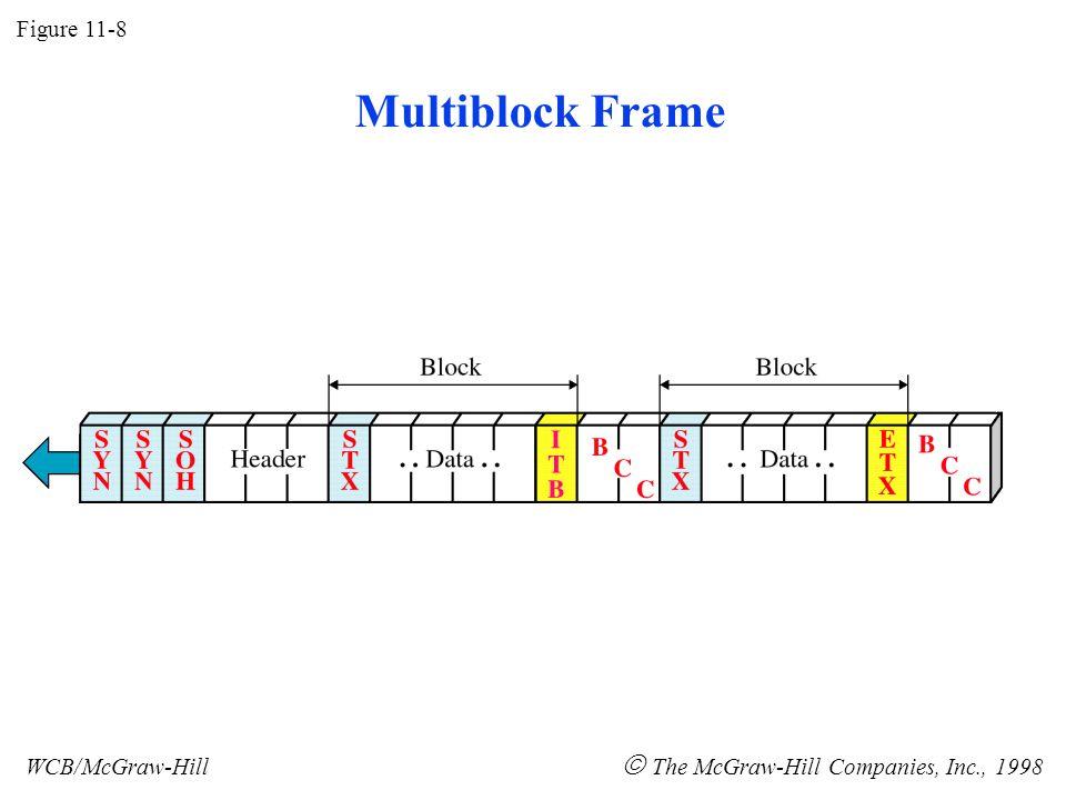 Figure 11-9 WCB/McGraw-Hill  The McGraw-Hill Companies, Inc., 1998 Multiframe Transmission