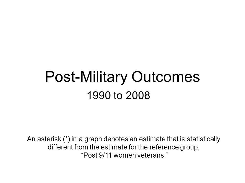 Post-Military Outcomes 1990 to 2008 An asterisk (*) in a graph denotes an estimate that is statistically different from the estimate for the reference group, Post 9/11 women veterans.