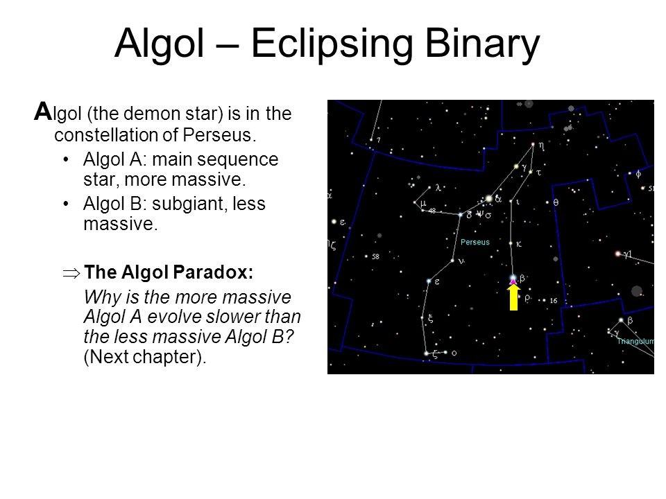 Algol – Eclipsing Binary A lgol (the demon star) is in the constellation of Perseus.