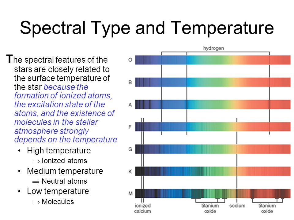 Spectral Type and Temperature T he spectral features of the stars are closely related to the surface temperature of the star because the formation of ionized atoms, the excitation state of the atoms, and the existence of molecules in the stellar atmosphere strongly depends on the temperature High temperature  Ionized atoms Medium temperature  Neutral atoms Low temperature  Molecules