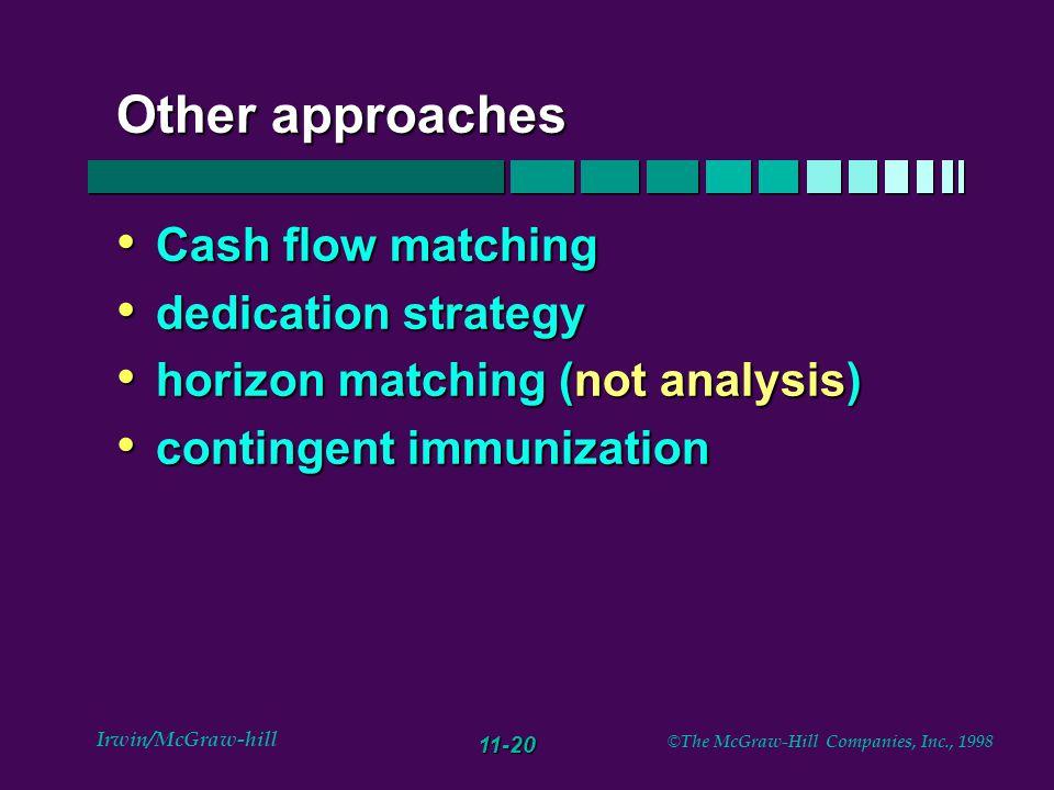 11-19 Irwin/McGraw-hill © The McGraw-Hill Companies, Inc., 1998 Target or Horizon Date Immunization Set D p = Horizon Date or Target date Set D p = Ho