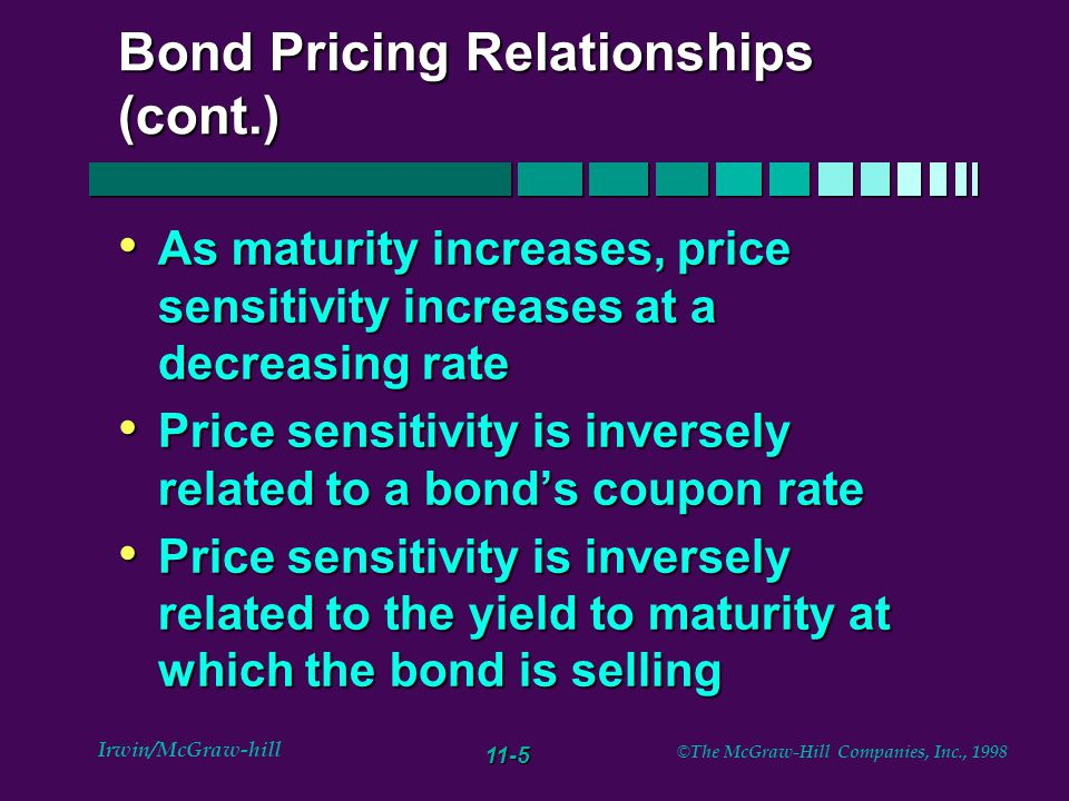 11-4 Irwin/McGraw-hill © The McGraw-Hill Companies, Inc., 1998 Bond Pricing Relationships Inverse relationship between price and yield Inverse relationship between price and yield An increase in a bond's yield to maturity results in a smaller price decline than the gain associated with a decrease in yield An increase in a bond's yield to maturity results in a smaller price decline than the gain associated with a decrease in yield Long-term bonds tend to be more price sensitive than short-term bonds Long-term bonds tend to be more price sensitive than short-term bonds