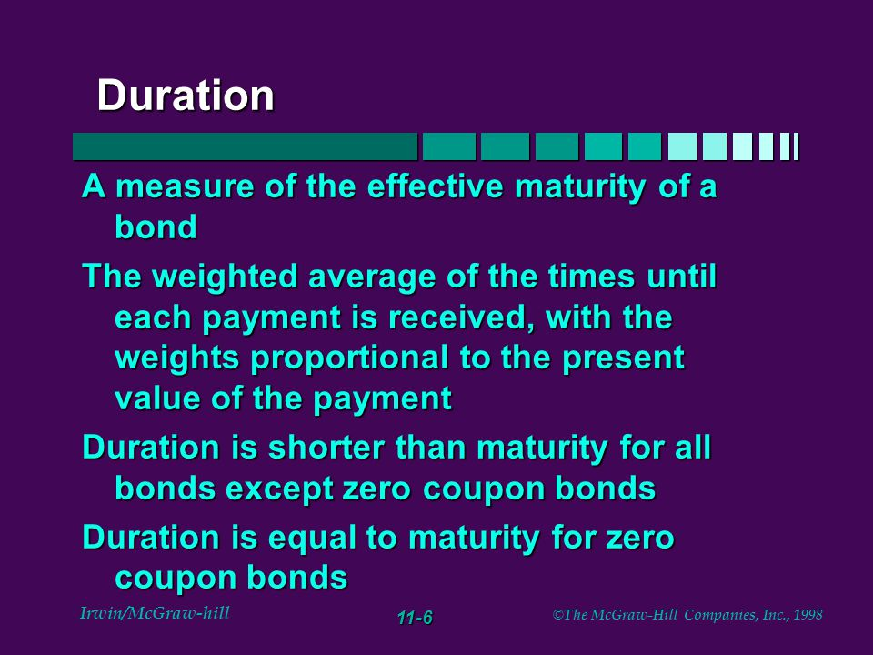 11-5 Irwin/McGraw-hill © The McGraw-Hill Companies, Inc., 1998 Bond Pricing Relationships (cont.) As maturity increases, price sensitivity increases at a decreasing rate As maturity increases, price sensitivity increases at a decreasing rate Price sensitivity is inversely related to a bond's coupon rate Price sensitivity is inversely related to a bond's coupon rate Price sensitivity is inversely related to the yield to maturity at which the bond is selling Price sensitivity is inversely related to the yield to maturity at which the bond is selling