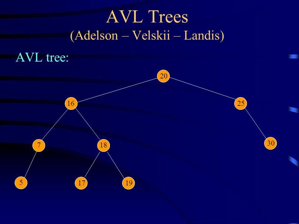 AVL Trees (Adelson – Velskii – Landis) AVL tree: 20 30 187 1625 5 1719