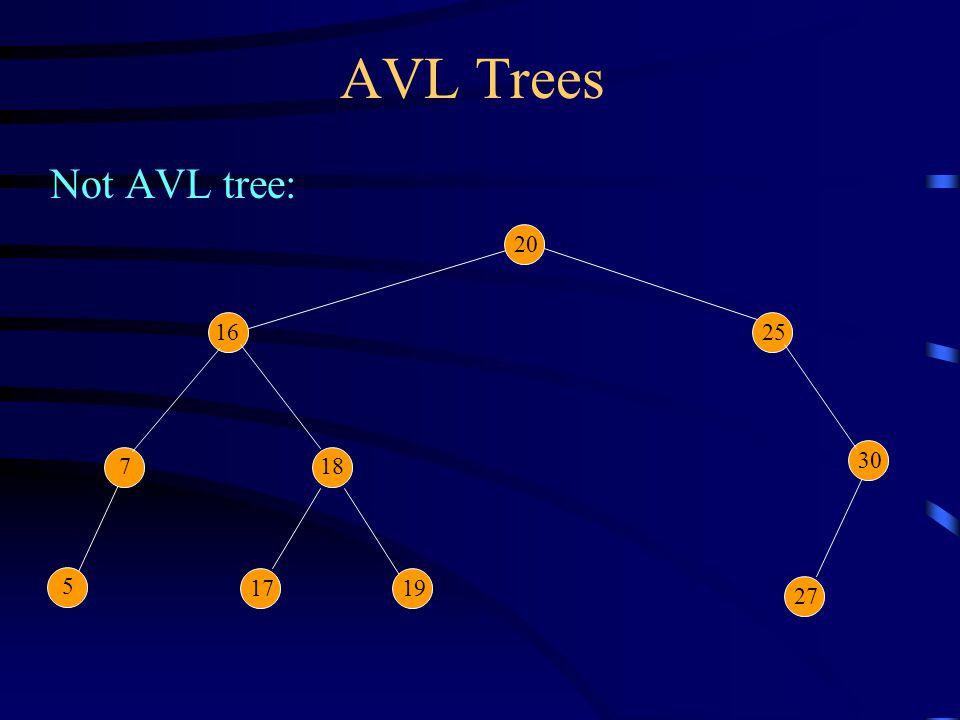 AVL Tree Rotations Double rotations: 10 13 15 4 11 2 5 7 121416 31 AVL violation - rotate. 6