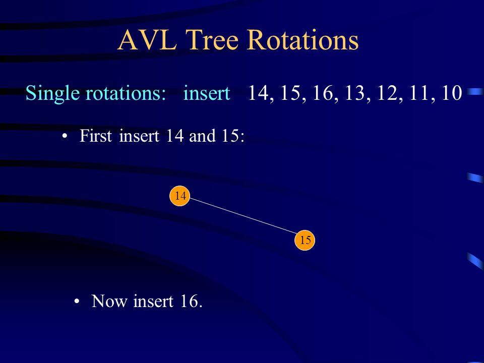 AVL Tree Rotations Single rotations: 14 15 Inserting 16 causes AVL violation: Need to rotate. 16